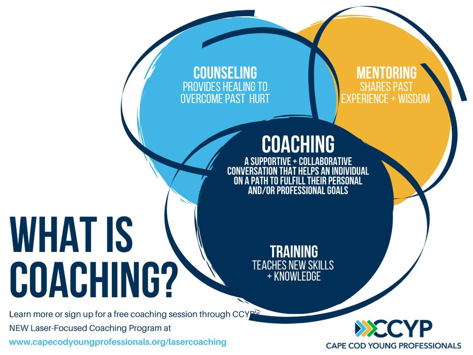 What Is Coaching